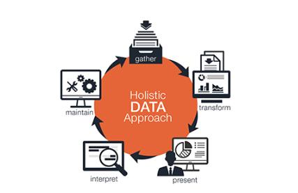 Holistic data Approach