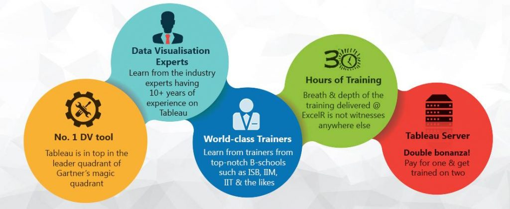 Guidelines of learning Tableau online training from renowned
