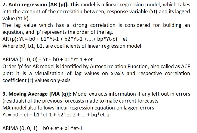 Time Series Forecasting Using ARIMA Model