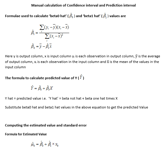 Manual calculationManual calculation of Confidence interval