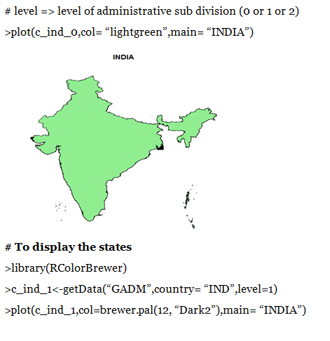 Graphical Visualizations in R